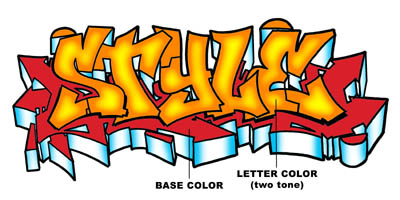 Words Graffiti Style Letters